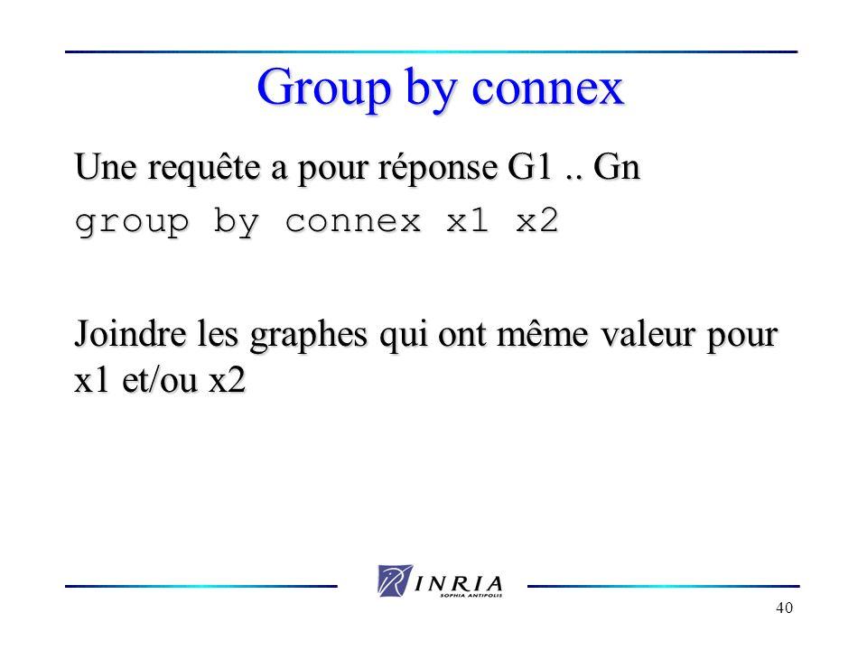 Group by connex Une requête a pour réponse G1 .. Gn