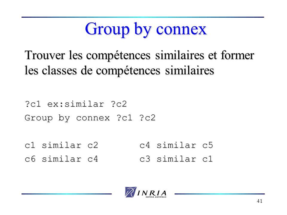 Group by connex Trouver les compétences similaires et former les classes de compétences similaires.