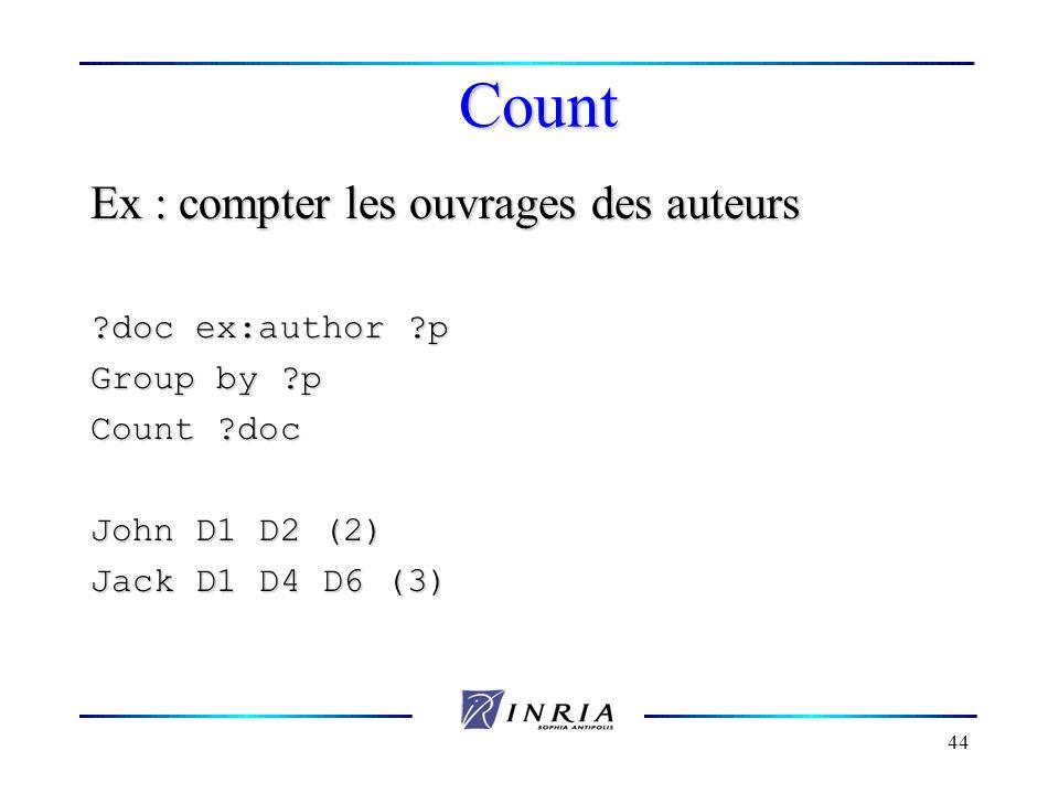 Count Ex : compter les ouvrages des auteurs doc ex:author p