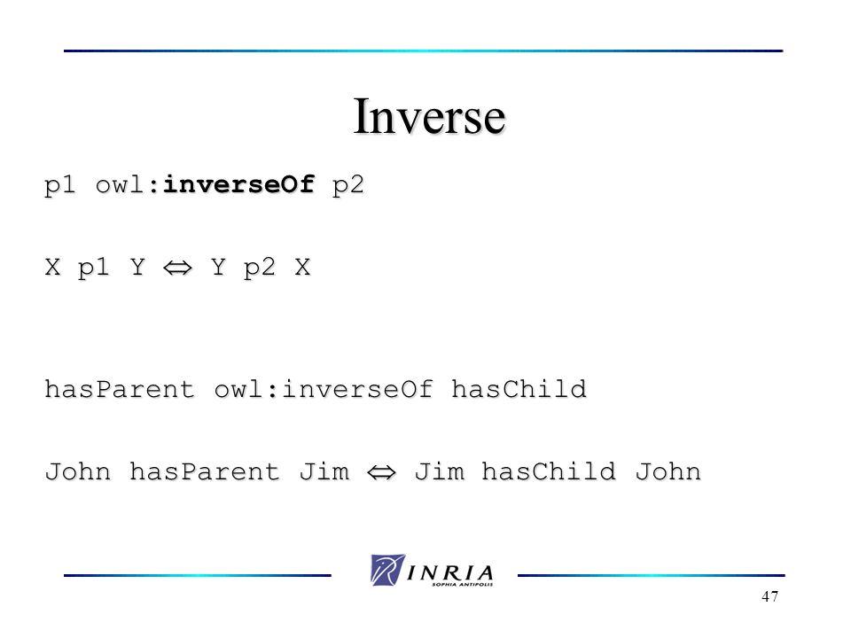Inverse p1 owl:inverseOf p2 X p1 Y  Y p2 X
