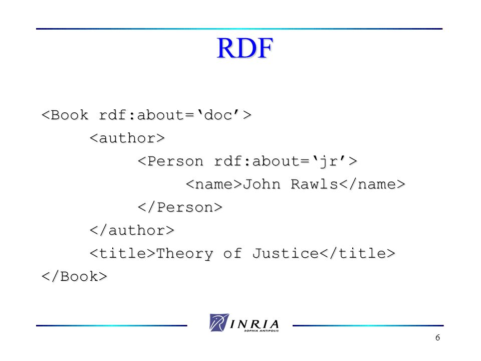 RDF <Book rdf:about='doc'> <author>