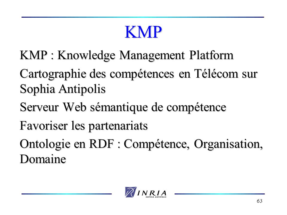 KMP KMP : Knowledge Management Platform