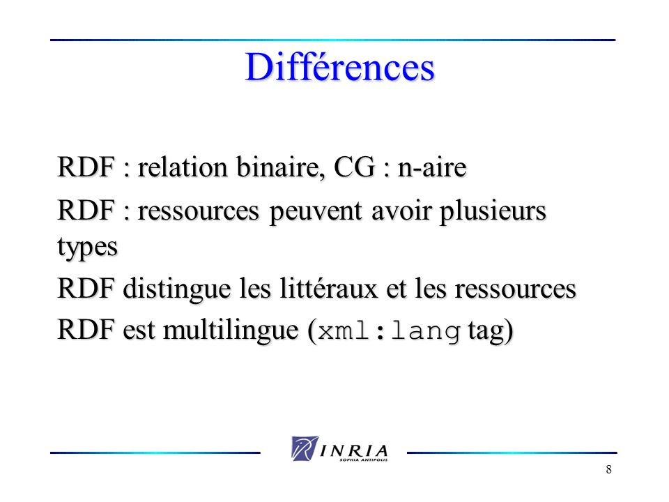 Différences RDF : relation binaire, CG : n-aire