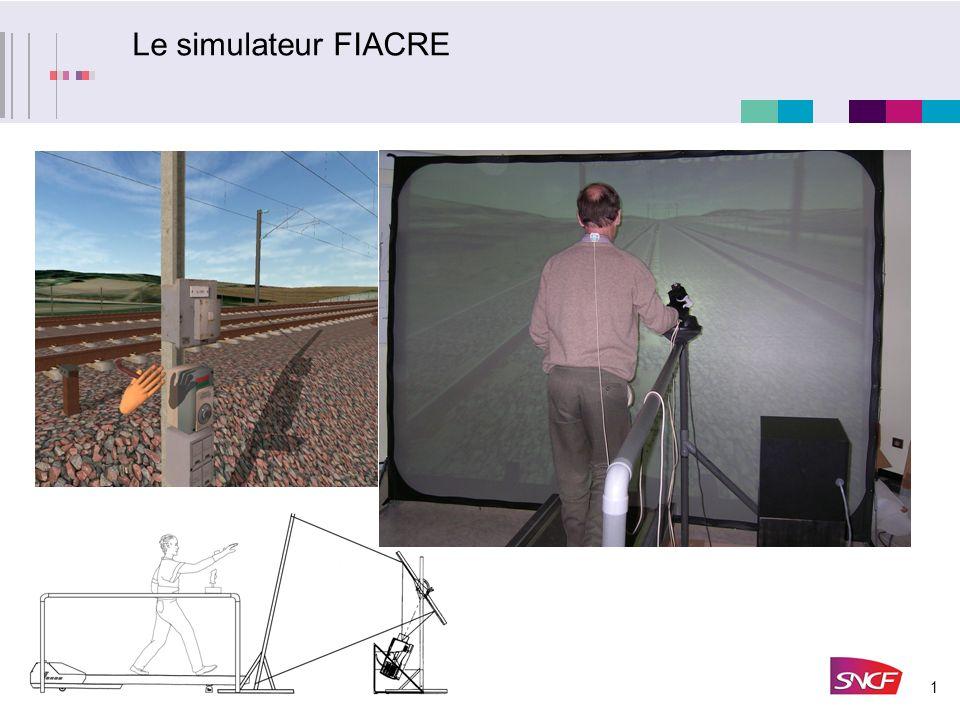 Le simulateur FIACRE