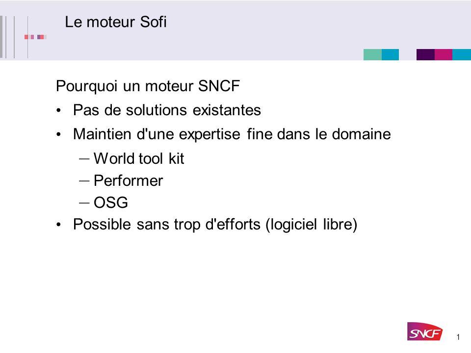 Le moteur Sofi Pourquoi un moteur SNCF. Pas de solutions existantes. Maintien d une expertise fine dans le domaine.