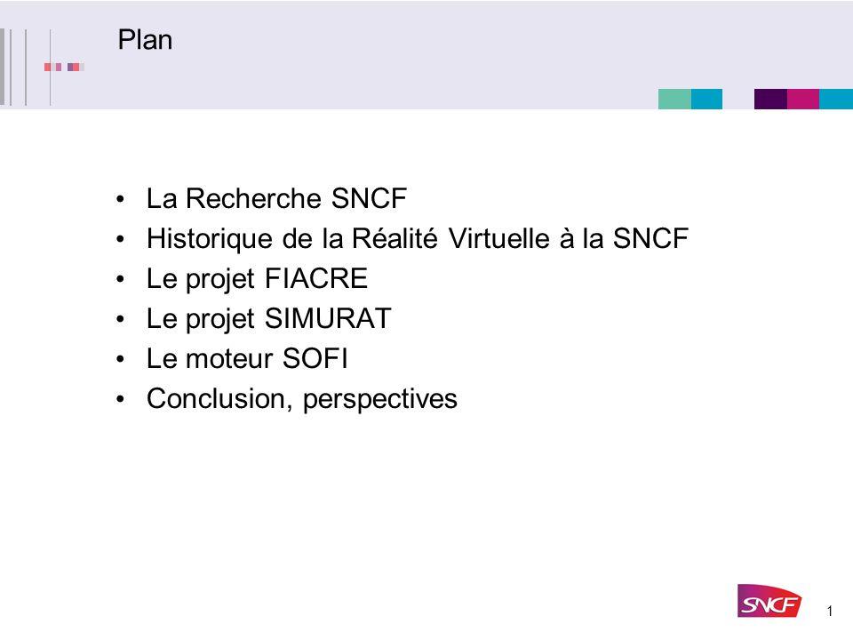 Plan La Recherche SNCF. Historique de la Réalité Virtuelle à la SNCF. Le projet FIACRE. Le projet SIMURAT.