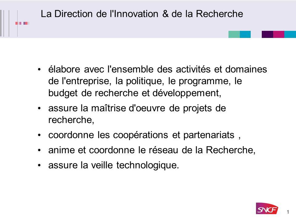 La Direction de l Innovation & de la Recherche