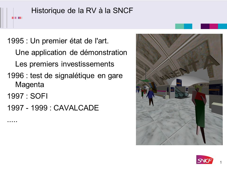 Historique de la RV à la SNCF