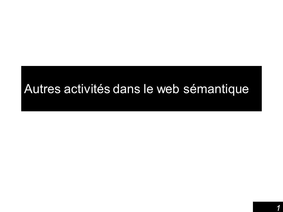 Autres activités dans le web sémantique