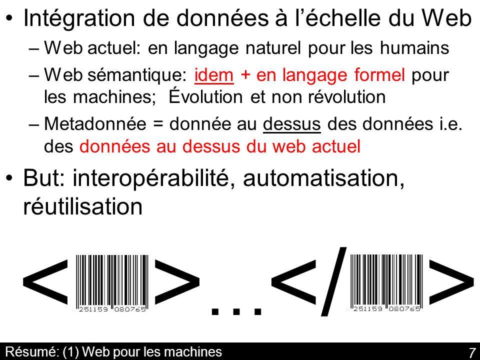 Résumé: (1) Web pour les machines