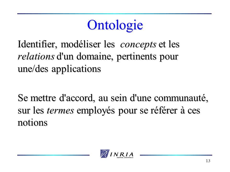 Ontologie Identifier, modéliser les concepts et les relations d un domaine, pertinents pour une/des applications.