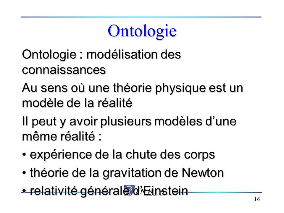 Ontologie Ontologie : modélisation des connaissances