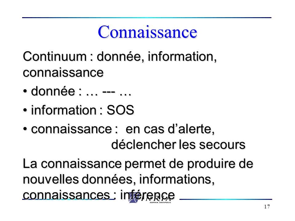 Connaissance Continuum : donnée, information, connaissance