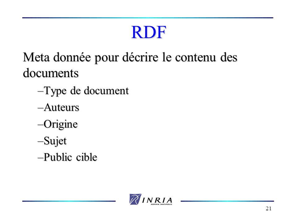 RDF Meta donnée pour décrire le contenu des documents Type de document