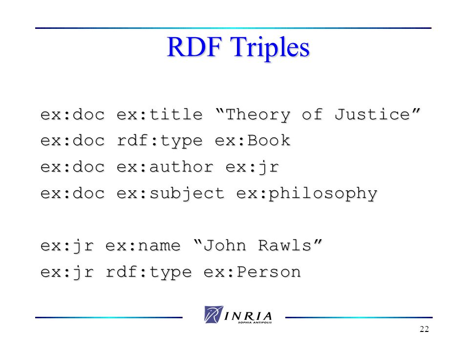 RDF Triples ex:doc ex:title Theory of Justice