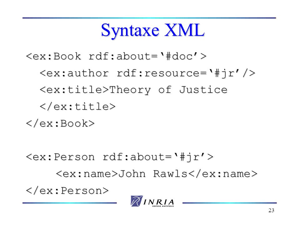 Syntaxe XML <ex:Book rdf:about='#doc'>