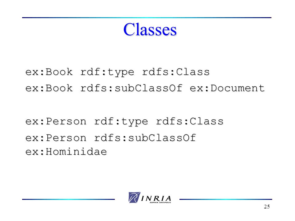 Classes ex:Book rdf:type rdfs:Class