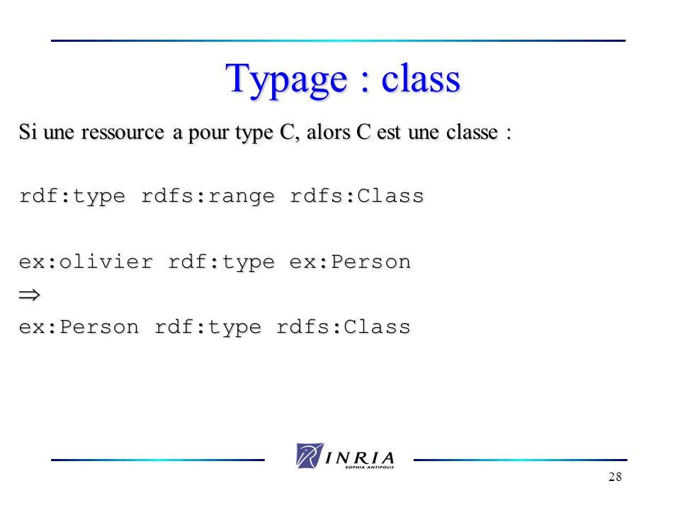 Typage : class Si une ressource a pour type C, alors C est une classe : rdf:type rdfs:range rdfs:Class.