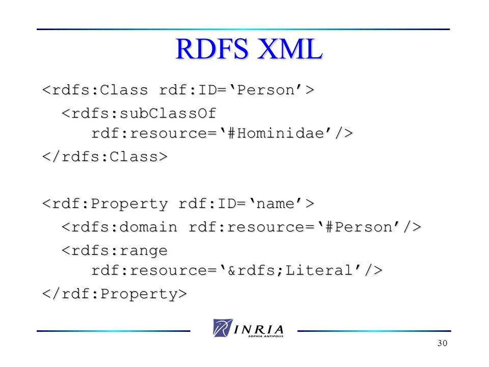 RDFS XML <rdfs:Class rdf:ID='Person'>