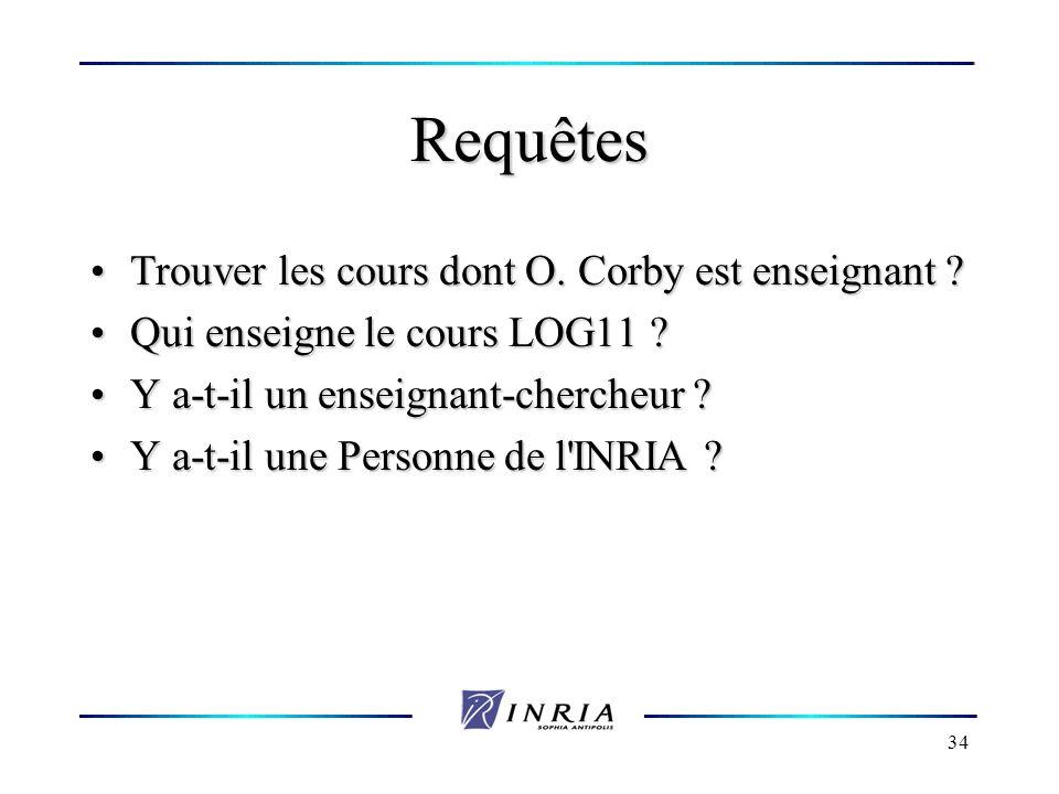 Requêtes Trouver les cours dont O. Corby est enseignant