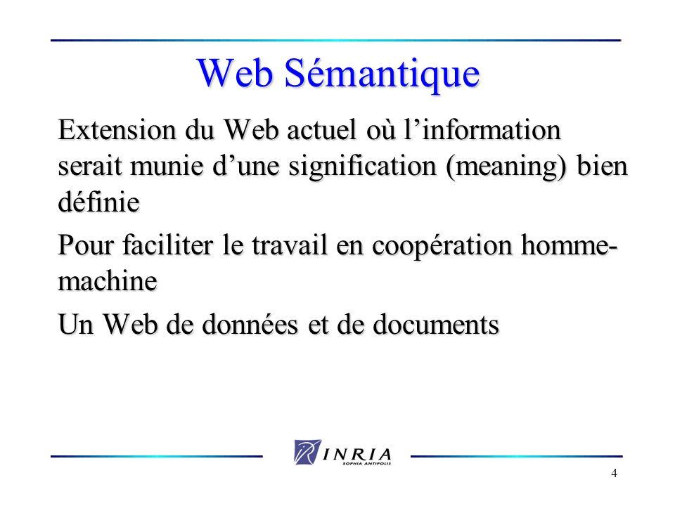 Web Sémantique Extension du Web actuel où l'information serait munie d'une signification (meaning) bien définie.
