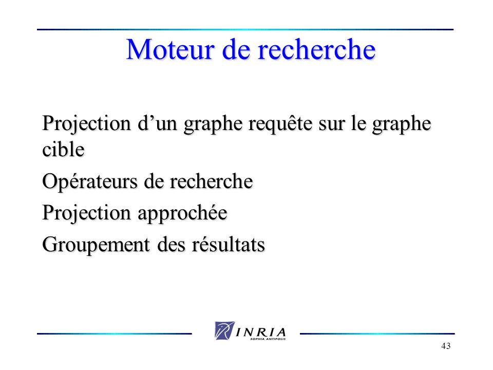 Moteur de recherche Projection d'un graphe requête sur le graphe cible