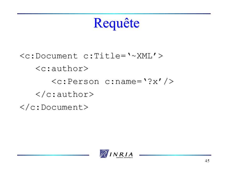 Requête <c:Document c:Title='~XML'> <c:author>