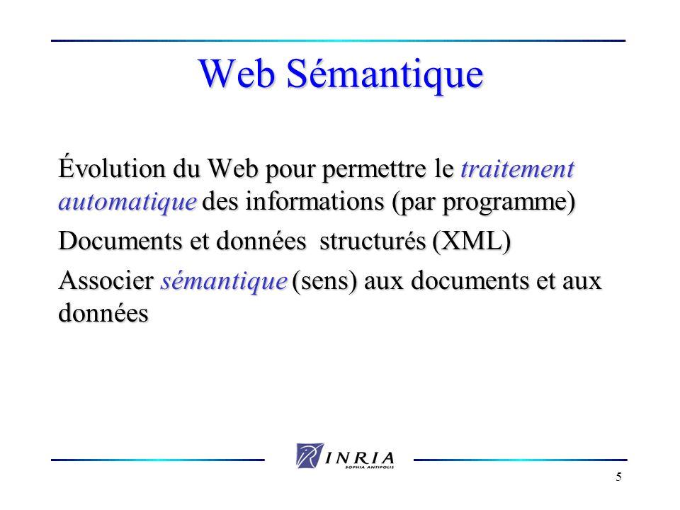 Web Sémantique Évolution du Web pour permettre le traitement automatique des informations (par programme)