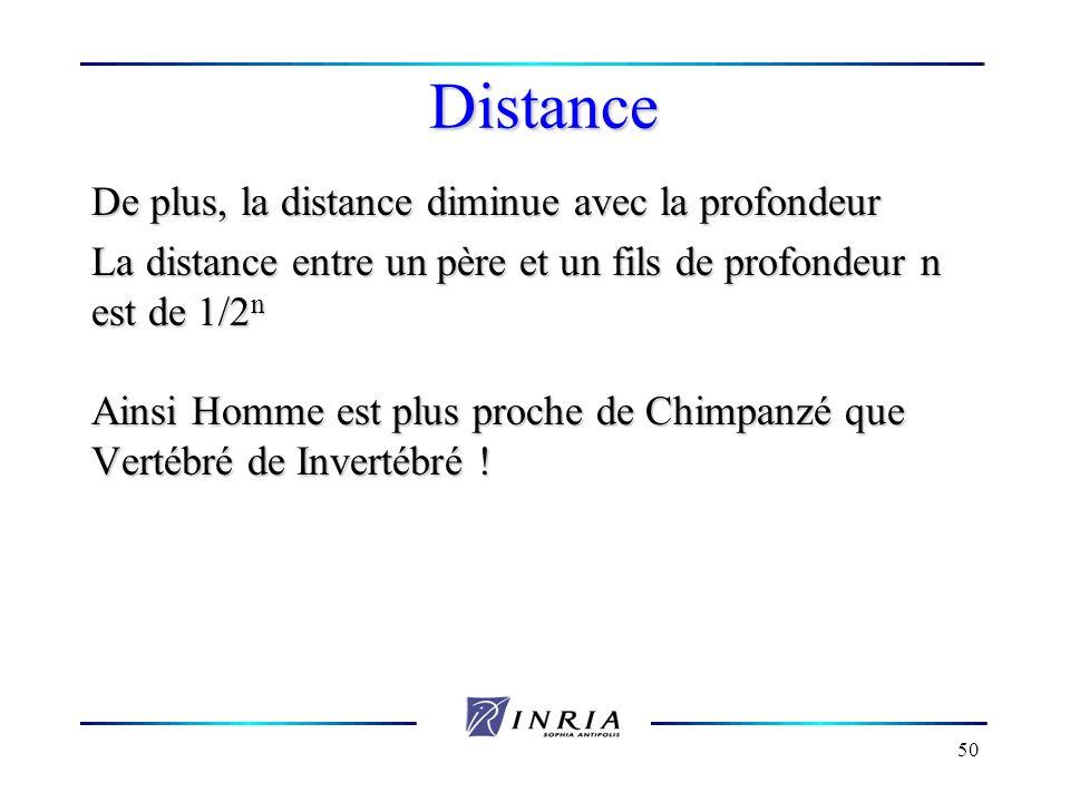 Distance De plus, la distance diminue avec la profondeur