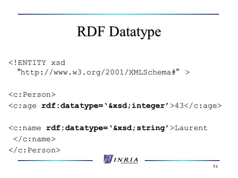 RDF Datatype <!ENTITY xsd http://www.w3.org/2001/XMLSchema# >