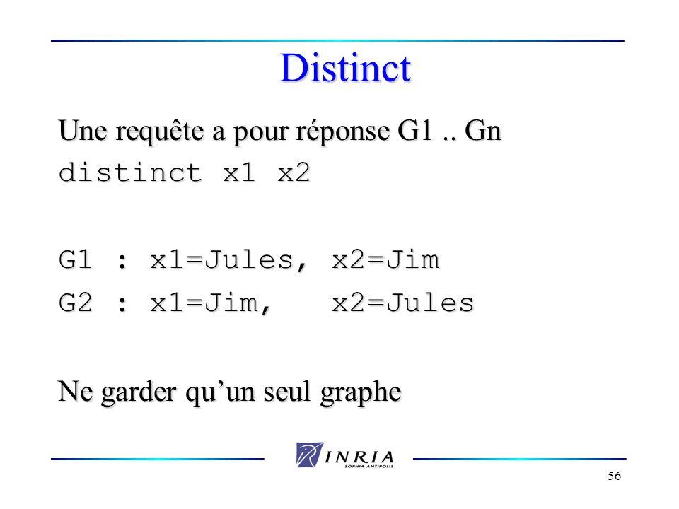 Distinct Une requête a pour réponse G1 .. Gn distinct x1 x2
