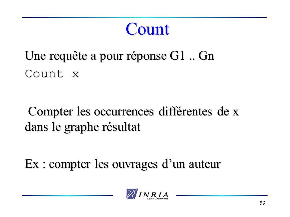 Count Une requête a pour réponse G1 .. Gn Count x