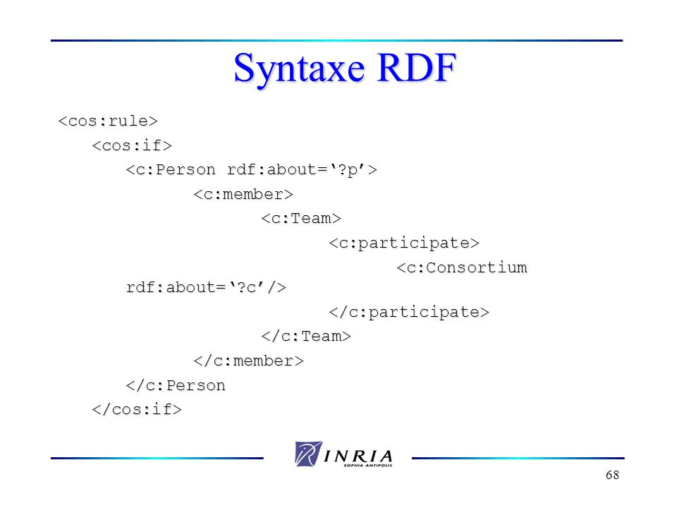 Syntaxe RDF <cos:rule> <cos:if>