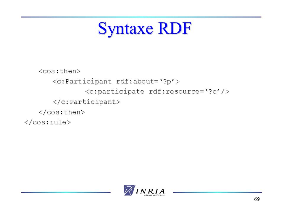 Syntaxe RDF <cos:then> <c:Participant rdf:about=' p'>