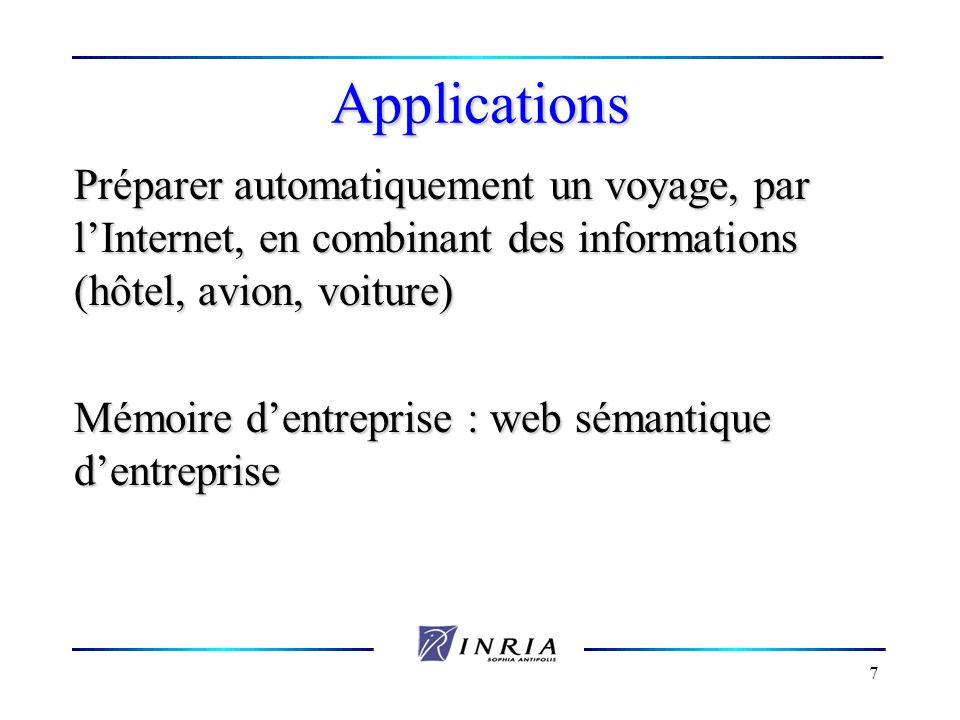 Applications Préparer automatiquement un voyage, par l'Internet, en combinant des informations (hôtel, avion, voiture)