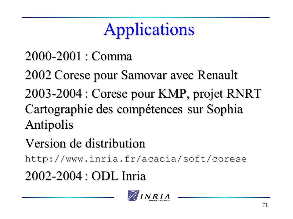 Applications 2000-2001 : Comma 2002 Corese pour Samovar avec Renault