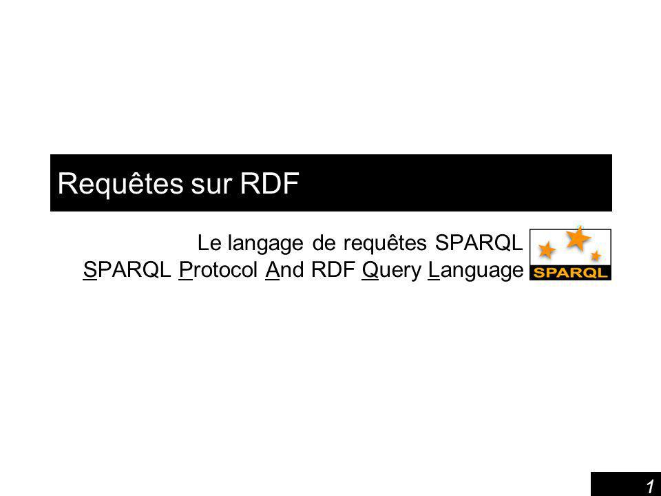 Le langage de requêtes SPARQL SPARQL Protocol And RDF Query Language