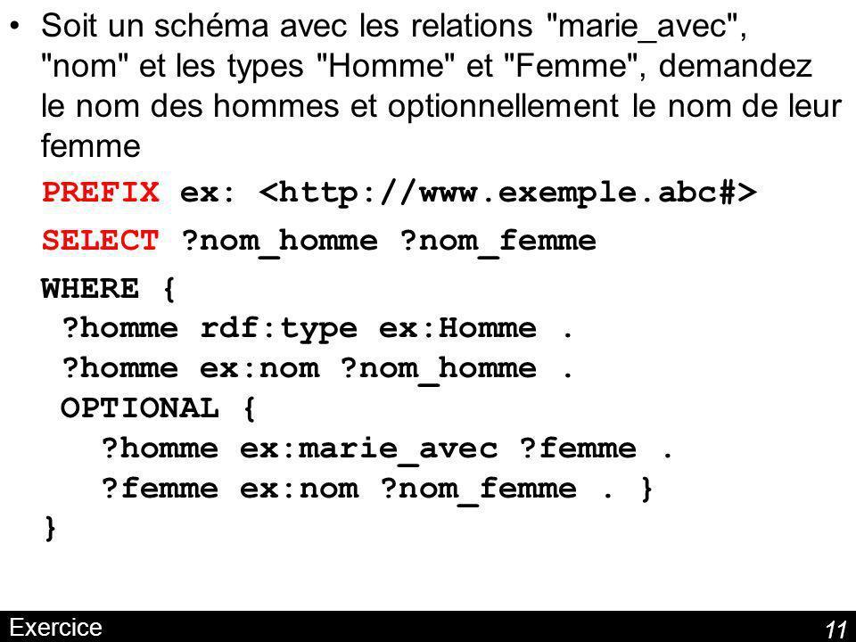 PREFIX ex: <http://www.exemple.abc#>