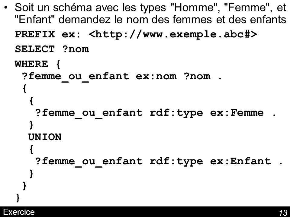 PREFIX ex: <http://www.exemple.abc#> SELECT nom