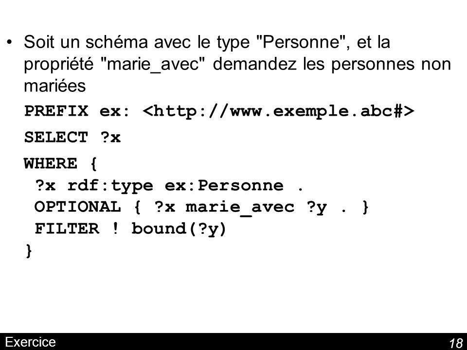 PREFIX ex: <http://www.exemple.abc#> SELECT x
