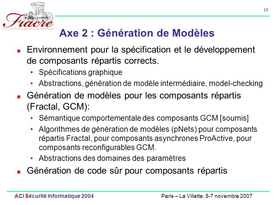 Axe 2 : Génération de Modèles