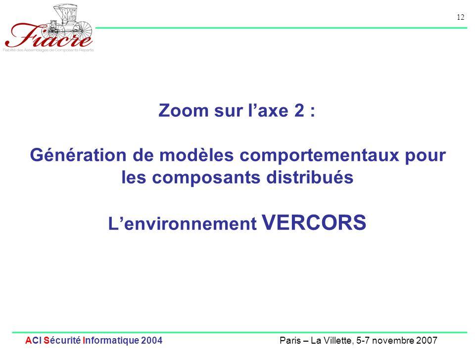 Zoom sur l'axe 2 : Génération de modèles comportementaux pour les composants distribués L'environnement VERCORS