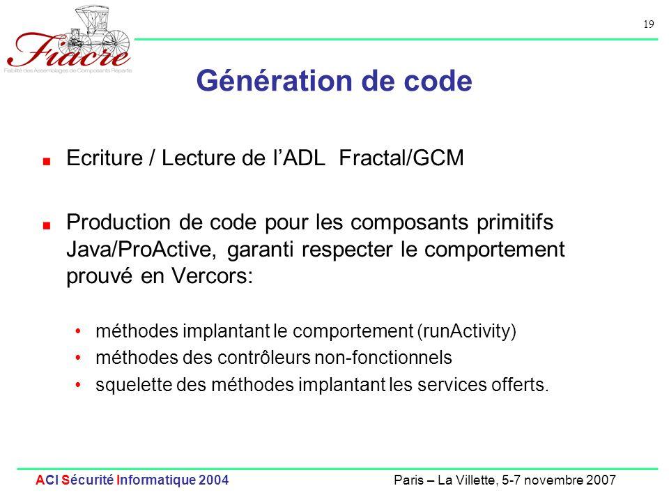 Génération de code Ecriture / Lecture de l'ADL Fractal/GCM