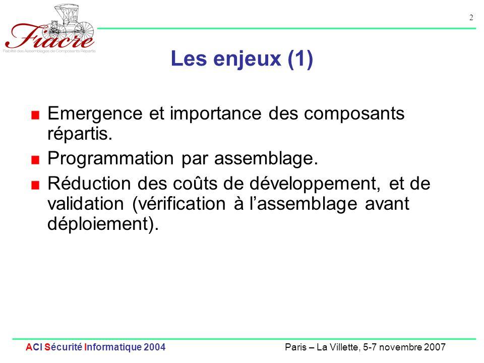 Les enjeux (1) Emergence et importance des composants répartis.