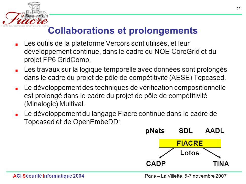 Collaborations et prolongements