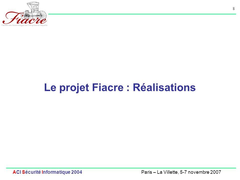 Le projet Fiacre : Réalisations