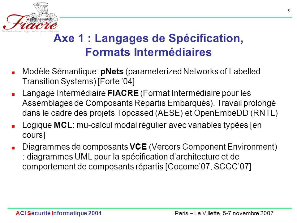 Axe 1 : Langages de Spécification, Formats Intermédiaires