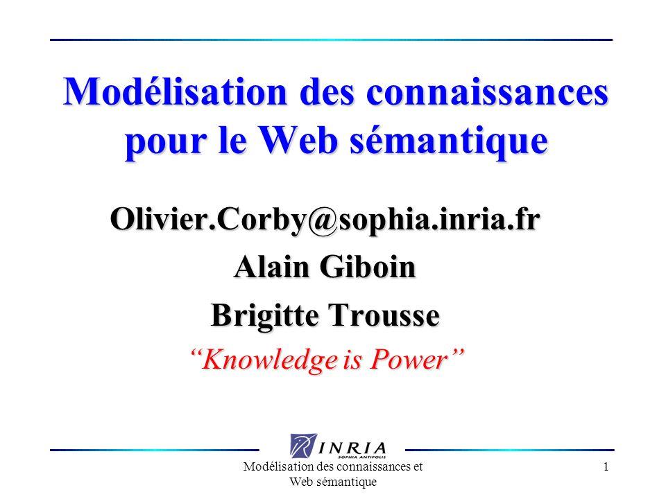 Modélisation des connaissances pour le Web sémantique