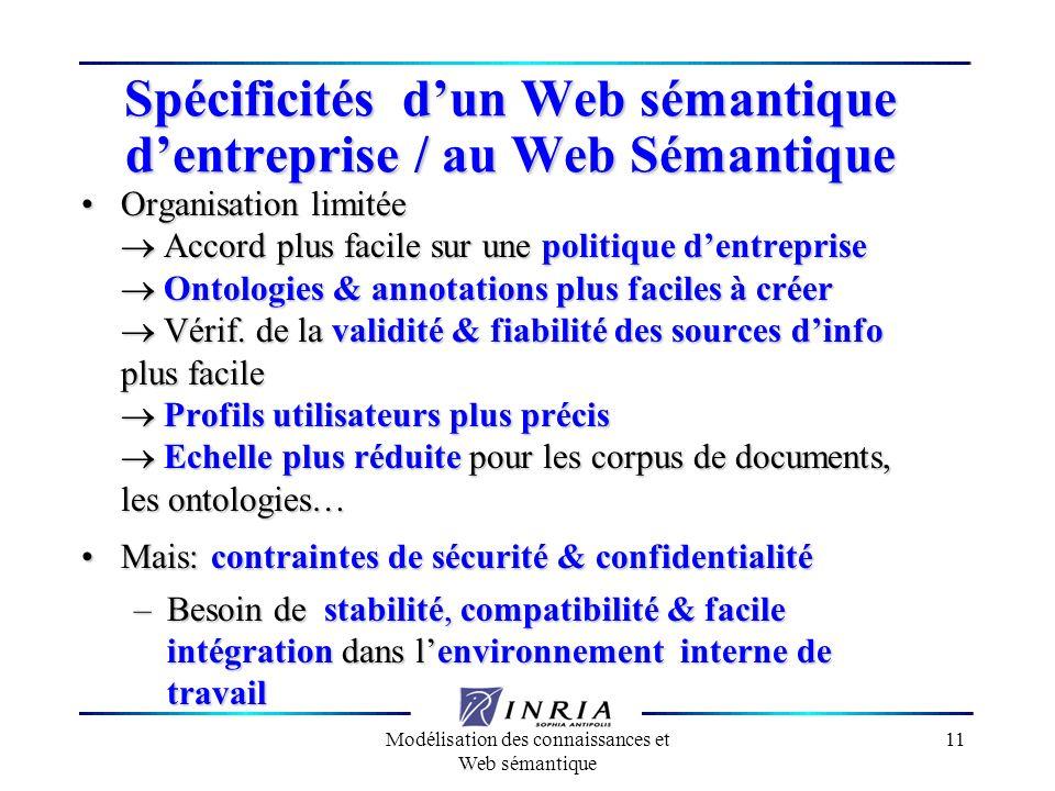 Spécificités d'un Web sémantique d'entreprise / au Web Sémantique