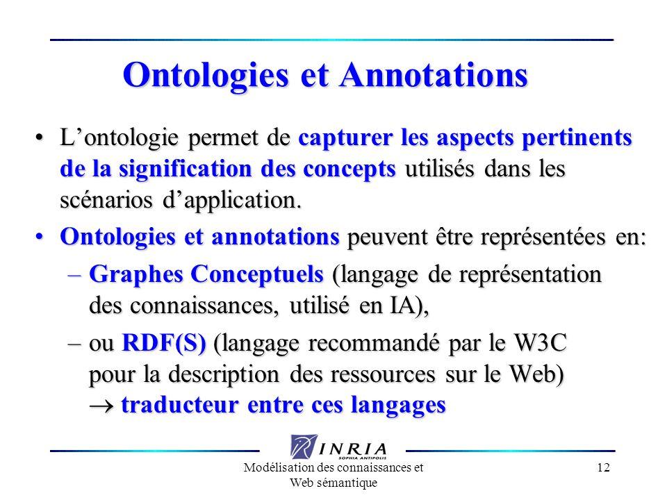 Ontologies et Annotations